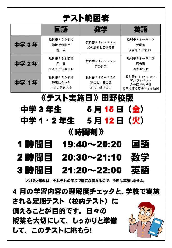 ctest201505_p2